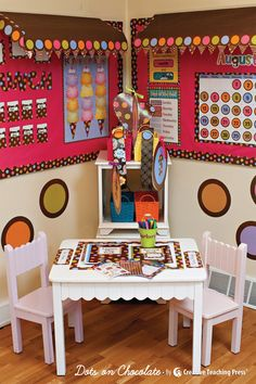 Schoolgirl Style teamed up with Creative Teaching Press to create this sweet Dots on Chocolate classroom set-up!