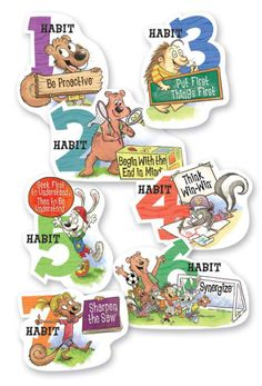 7 Habits Posters