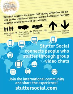 The Stutter Social infographic! See the benefits of participating in our Hangouts at a glance :) More info at http://blog.stuttersocial.com/2012/06/stutter-social-infographic.html