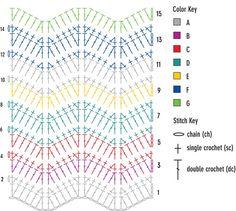 Crochet Stitch: Rainbow Chevron