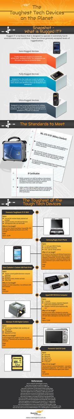 The Toughest Tech Devices on the Planet   #Technology #TechDevices #infographic