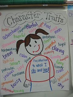 Anchor charts - Character Traits