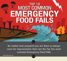 The 10 most common emergency food fails and how you can avoid them!