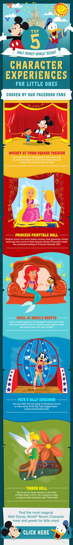 Top 5 Walt Disney World Character Experiences for little ones! #preschool #DisneyKids #Mickey #TinkerBell #Rapunzel #Ariel #Goofy