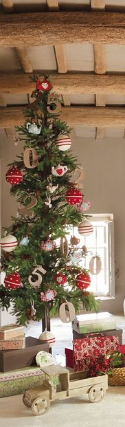 Christmas tree and mantles on pinterest christmas trees for Number of ornaments for christmas tree