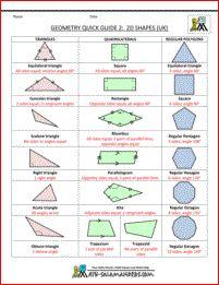 Geometry cheat sheet 2 - 2d shapes (UK version)