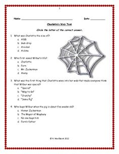 charlottes web book report questions Questions with answers and vocabulary for charlotte's webquestions are new teachers student teacher famous books unit plan charlotte web book reports book.