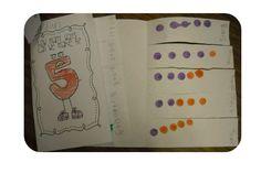 Pre-K, K, 1, 2 Math stuff on Pinterest | 303 Pins