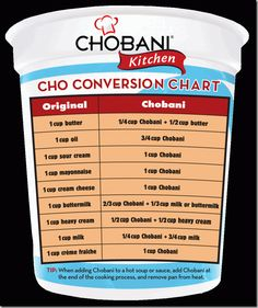 Use Greek Yogurt instead of...chart.