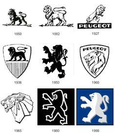 Evolution of Peugeot logo
