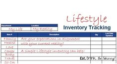 Lifestyle Inventory: aligning expectations with reality