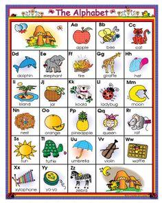 Free Spanish Beginning Sounds Alphabet Chart