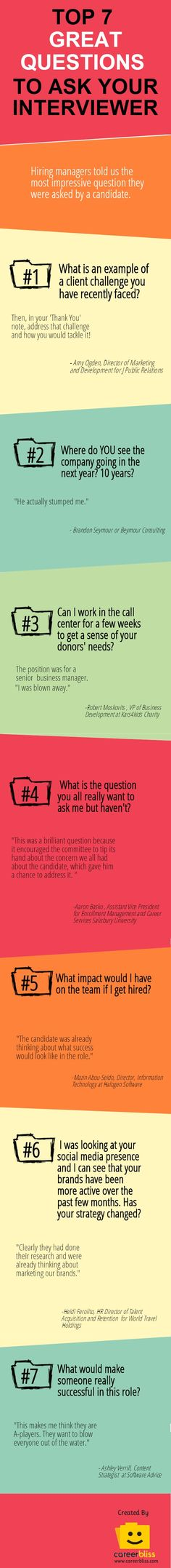 Great things to ask your interviewer - Imgur