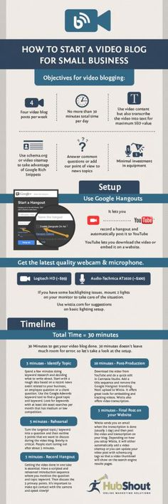 How to start a #video #blog for #small #business - an #infographic via http://thesearchmarketer.com.