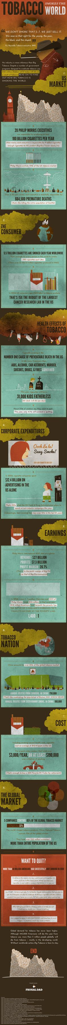 Tobacco Smokes The World (Infographic)