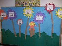earth day bulletin board. classroom, lorax, school, bulletin boards, educ, earth day, dr seuss, board idea, earthday