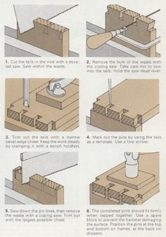 Single Dovetail, Through Dovetail and Lapped Dovetail Joints