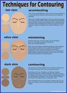 Makeup contouring techniques.