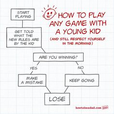 How to play any game with a young kid