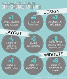 Great tips on essential elements of a good blog! via @The SITS Girls