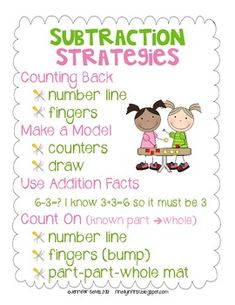 Here's a nice reminder page for students on strategies to remember when solving subtraction problems. Sample word problems are Thanksgiving themed.