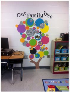 school crafts, family trees, bulletin board, counseling kids, mondays