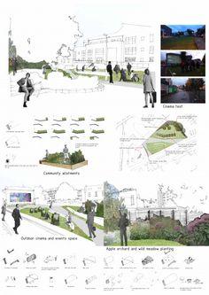 Landscape Design Idea