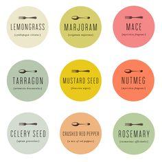 Spice labels via mignon kitchen