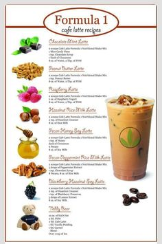 Herbalife Cafe Latte recipes