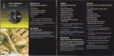fat burning fingerprint fast track guide pdf download