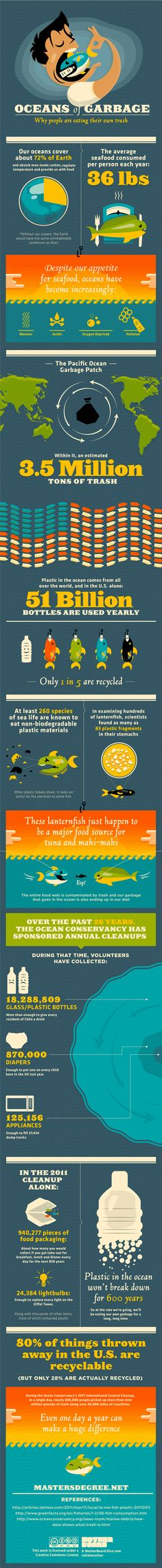 Oceans Of Garbage (Infographic)  Plastic islands are a huge problem in our oceans. It's important to educate yourself. #recycle #infographic