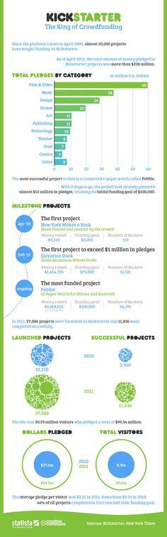 funding - https://innvolve.com
