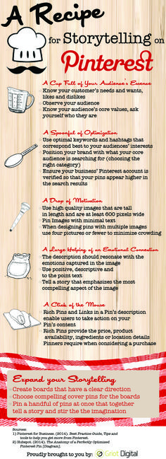 Convert Pinners Into Customers Following This Recipe for Success [Infographic] image infographic griot pinterest final