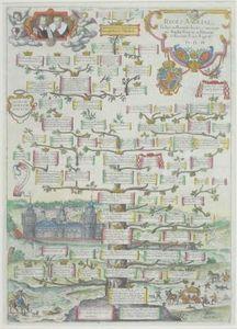 Family Genealogy Tree Gift Ideas thumbnail