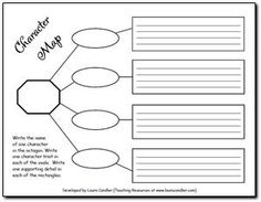 Character Trait Graphic Organizer freebie from Laura Candler's Literature Circles page - Character Traits - we are filling out Candler's character worksheet on Scrooge at the end of Stave 1 and the again at the end of the book