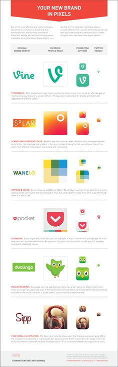 6 Ways To Scale Your Brand's Identity -