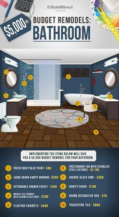 Small Bathroom Ideas On Pinterest Small Bathrooms Bathroom Remodeling And Bathroom