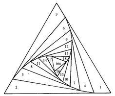 http://www.iris-folding.com/triangle_final_temp.jpg