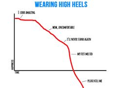 The 6 Terrible Stages Of Wearing High Heels