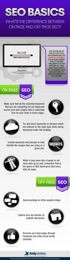 The basics of SEO