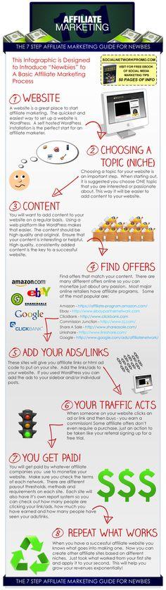 infograph sampl, infograph infograph, affili market, internet incom, internet busi, infograph imag, afili market, affiliate marketing, perform market