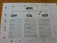 Apple Tree Map