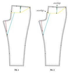 Full or Flat Butt Adjustments | Coletterie