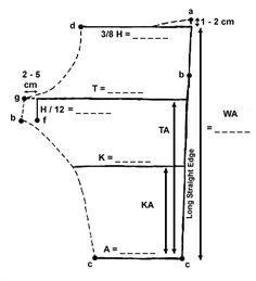 Figure 3: draw the leg pattern
