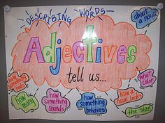 Adjectives tell us.