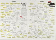 Mindmap / Diagram