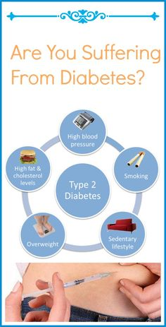 Are You #Suffering From #Diabete? CLICK THIS PIN to Read Full Article.