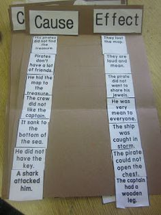 """How I Became a Pirate"" Cause and Effect Activity"