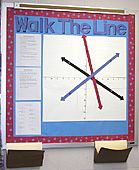 Bulletin board: Graphing linear equations.