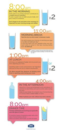 Staying Hydrated: Best Times of Day to Drink Water. I use Alkaline water to balance the pH in my body.